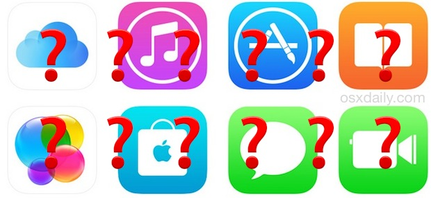 What to do if you Forgot an Apple ID